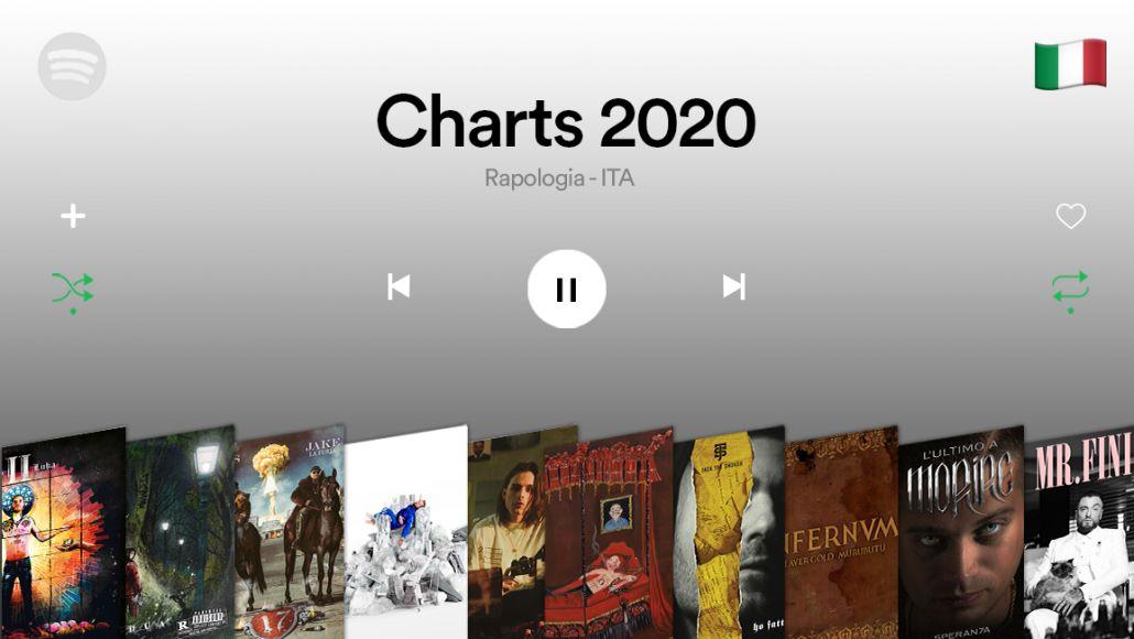 migliori dischi rap italia 2020