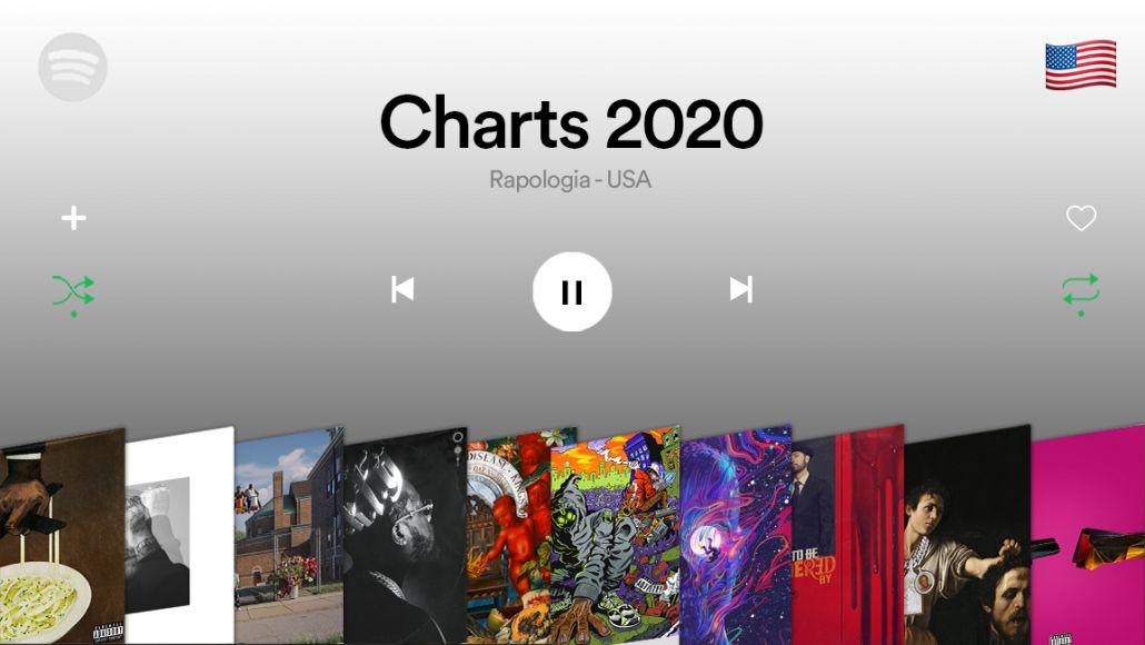 migliori album rap usa 2020